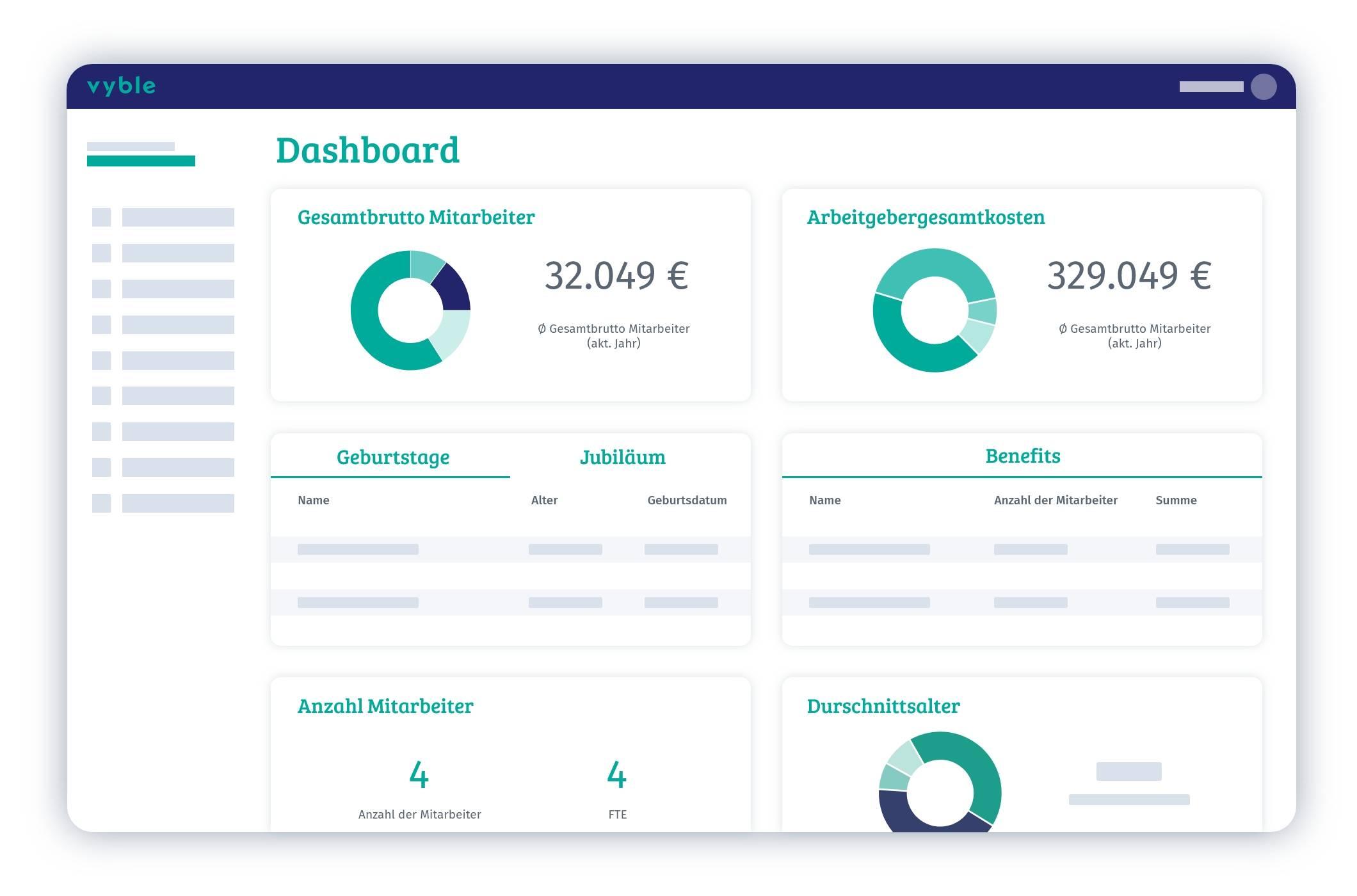Eine Gesamtübersicht für die einzelne Firma - Das Dashboard
