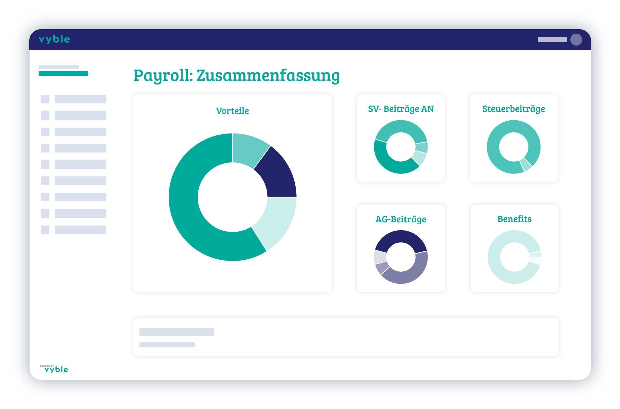 Darstellung einer zusammenfassenden Übersicht einer erstellten Payroll im vyble®-Tool
