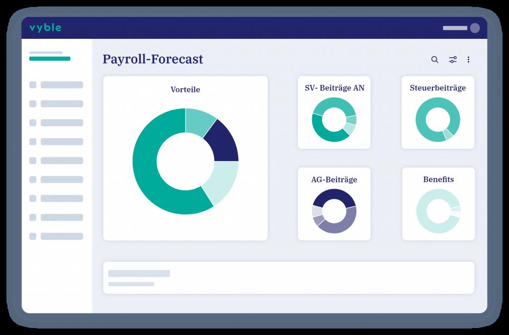vyble® Mockup: Payroll-Forecast